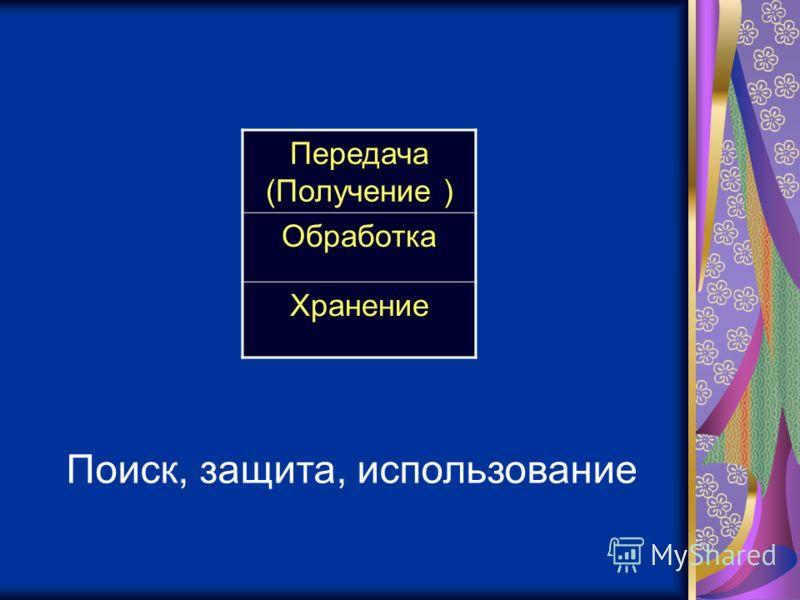 Передача (Получение ) Обработка Хранение Поиск, защита, использование