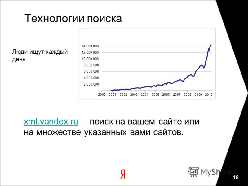 Технологии поиска 18 Люди ищут каждый день xml.yandex.ruxml.yandex.ru – поиск на вашем сайте или на множестве указанных вами сайтов.