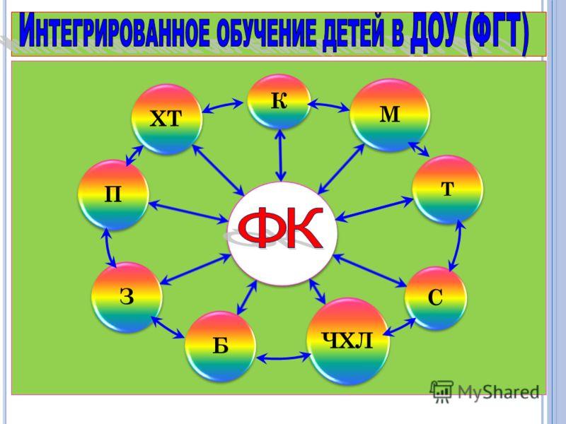 К М Т С ЧХЛ БЗПХТ