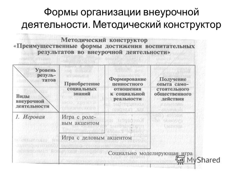 Формы организации внеурочной деятельности. Методический конструктор