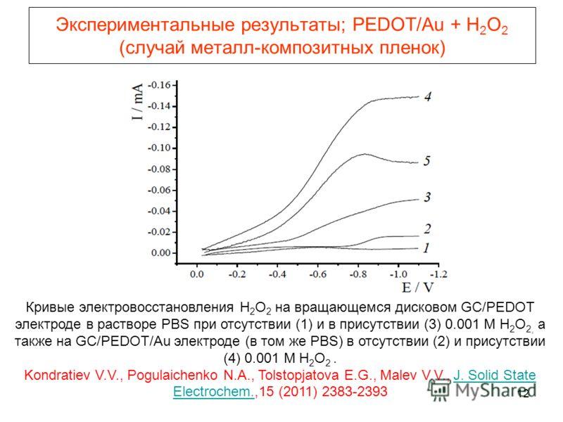 Экспериментальные результаты; PEDOT/Au + H 2 O 2 (случай металл-композитных пленок) Кривые электровосстановления H 2 O 2 на вращающемся дисковом GC/PEDOT электроде в растворе PBS при отсутствии (1) и в присутствии (3) 0.001 M H 2 O 2, а также на GC/P