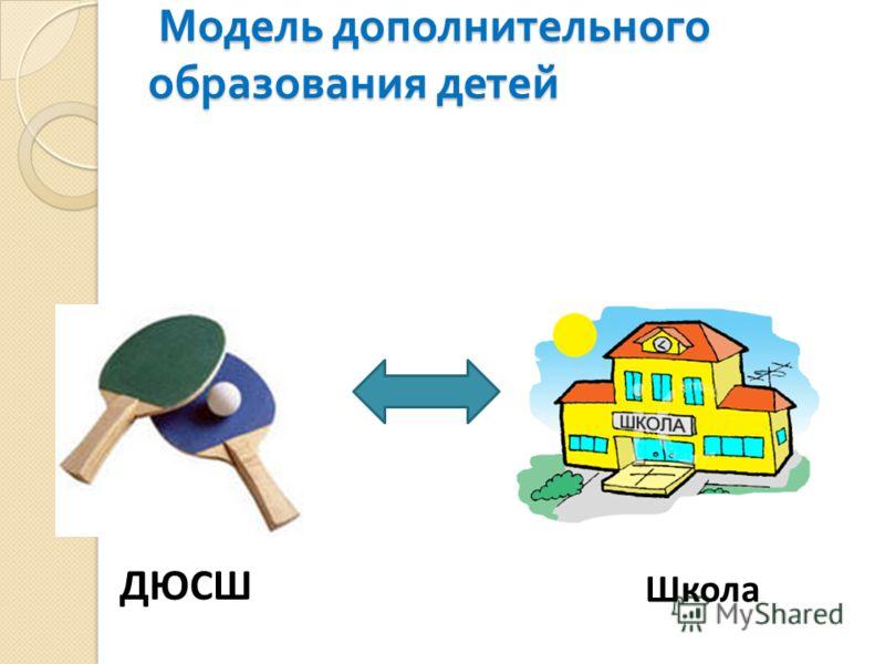 ДЮСШ Модель дополнительного образования детей Модель дополнительного образования детей Школа