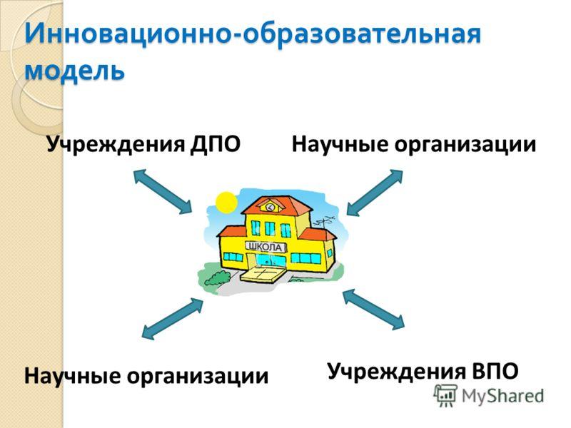 Инновационно - образовательная модель Учреждения ВПО Научные организации Учреждения ДПОНаучные организации
