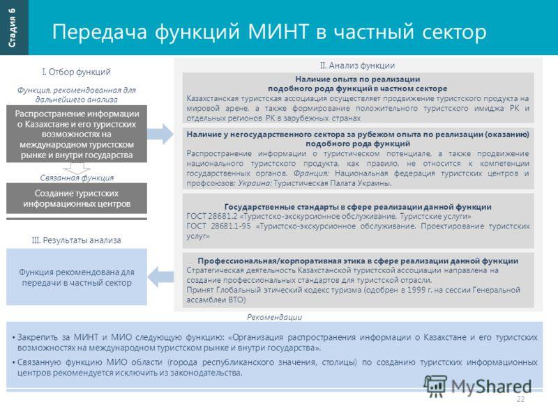 Передача функций МИНТ в частный сектор 22 Стадия 6 Распространение информации о Казахстане и его туристских возможностях на международном туристском рынке и внутри государства Рекомендации Закрепить за МИНТ и МИО следующую функцию: «Организация распр