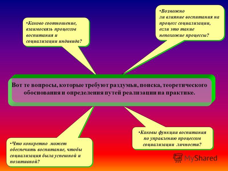 Каково соотношение, взаимосвязь процессов воспитания и социализации индивида? Возможно ли влияние воспитания на процесс социализации, если это такие непохожие процессы? Возможно ли влияние воспитания на процесс социализации, если это такие непохожие
