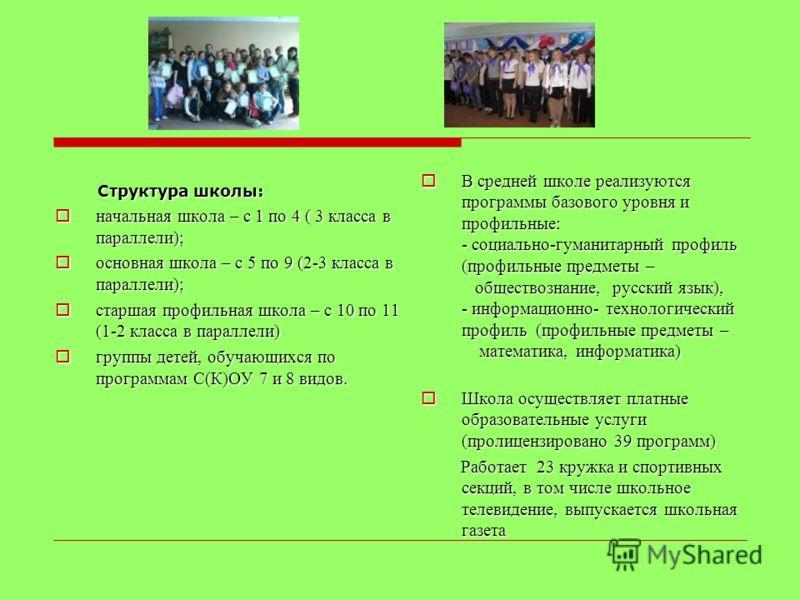 Структура школы: Структура школы: начальная школа – с 1 по 4 ( 3 класса в параллели); начальная школа – с 1 по 4 ( 3 класса в параллели); основная школа – с 5 по 9 (2-3 класса в параллели); основная школа – с 5 по 9 (2-3 класса в параллели); старшая