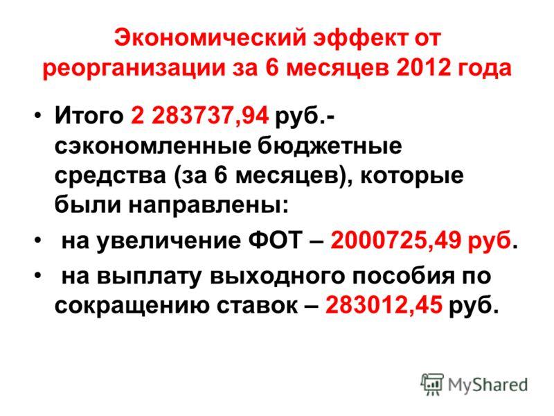 Экономический эффект от реорганизации за 6 месяцев 2012 года Итого 2 283737,94 руб.- сэкономленные бюджетные средства (за 6 месяцев), которые были направлены: на увеличение ФОТ – 2000725,49 руб. на выплату выходного пособия по сокращению ставок – 283