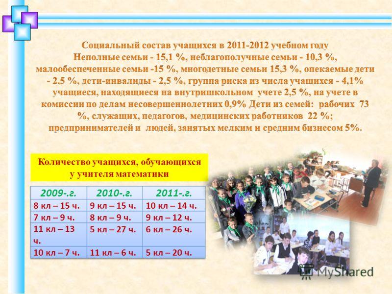 Количество учащихся, обучающихся у учителя математики