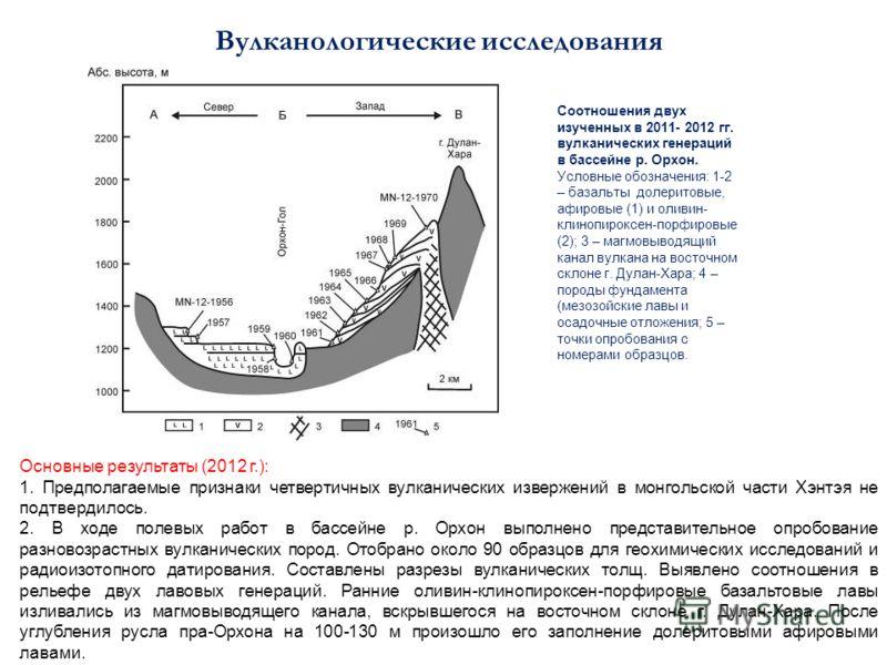 Вулканологические исследования Соотношения двух изученных в 2011- 2012 гг. вулканических генераций в бассейне р. Орхон. Условные обозначения: 1-2 – базальты долеритовые, афировые (1) и оливин- клинопироксен-порфировые (2); 3 – магмовыводящий канал ву