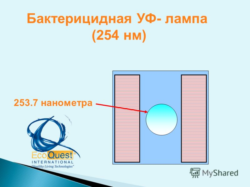 253.7 нанометра Бактерицидная УФ- лампа (254 нм)
