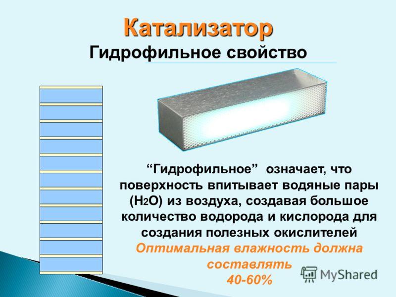 Катализатор Гидрофильное свойство Гидрофильное означает, что поверхность впитывает водяные пары (H 2 O) из воздуха, создавая большое количество водорода и кислорода для создания полезных окислителей Оптимальная влажность должна составлять 40-60%
