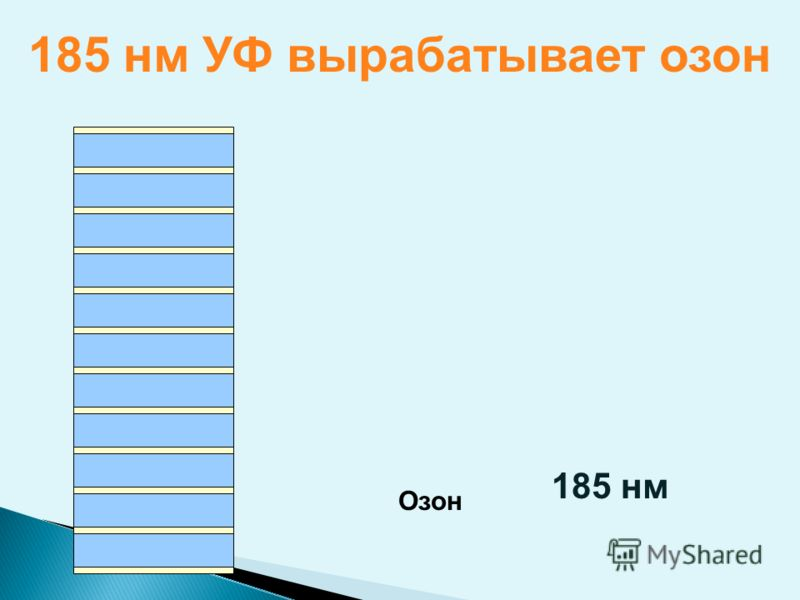 185 нм УФ вырабатывает озон 185 нм Oзон