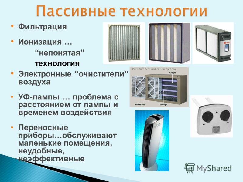 Фильтрация Ионизация … непонятая технология Электронные очистители воздуха УФ-лампы … проблема с расстоянием от лампы и временем воздействия Переносные приборы…обслуживают маленькие помещения, неудобные, неэффективные