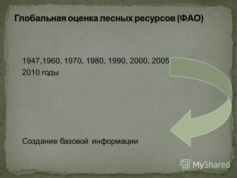 1947,1960, 1970, 1980, 1990, 2000, 2005 2010 годы Создание базовой информации
