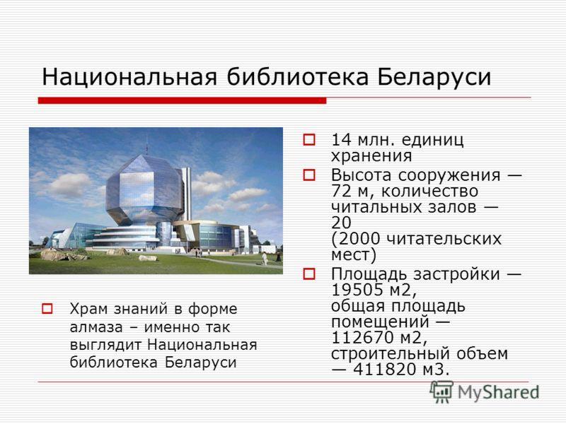 Национальная библиотека Беларуси Храм знаний в форме алмаза – именно так выглядит Национальная библиотека Беларуси 14 млн. единиц хранения Высота сооружения 72 м, количество читальных залов 20 (2000 читательских мест) Площадь застройки 19505 м2, обща