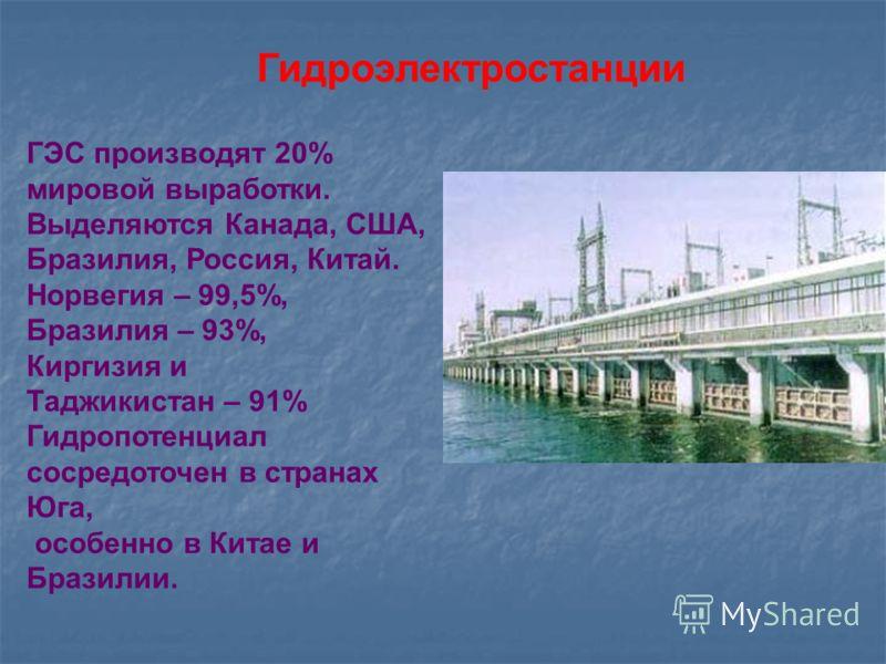 ГЭС производят 20% мировой выработки. Выделяются Канада, США, Бразилия, Россия, Китай. Норвегия – 99,5%, Бразилия – 93%, Киргизия и Таджикистан – 91% Гидропотенциал сосредоточен в странах Юга, особенно в Китае и Бразилии. Гидроэлектростанции