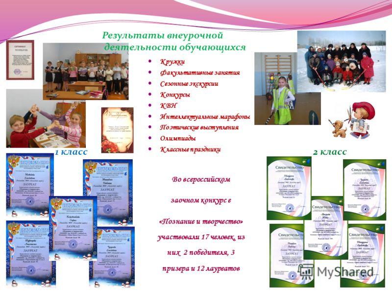 Во всероссийском заочном конкурс е «Познание и творчество» участвовали 17 человек, из них 2 победителя, 3 призера и 12 лауреатов 1 класс2 класс Кружки Факультативные занятия Сезонные экскурсии Конкурсы КВН Интеллектуальные марафоны Поэтические выступ