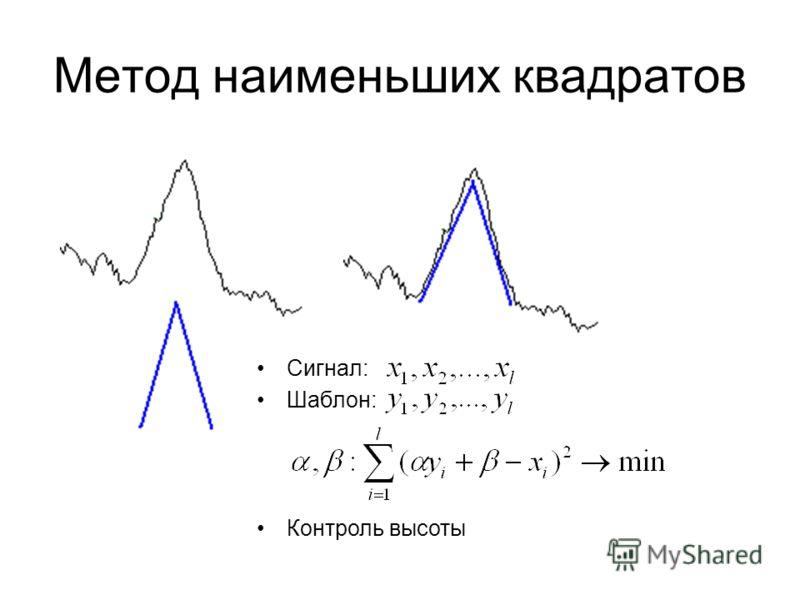 Метод наименьших квадратов Сигнал: Шаблон: Контроль высоты
