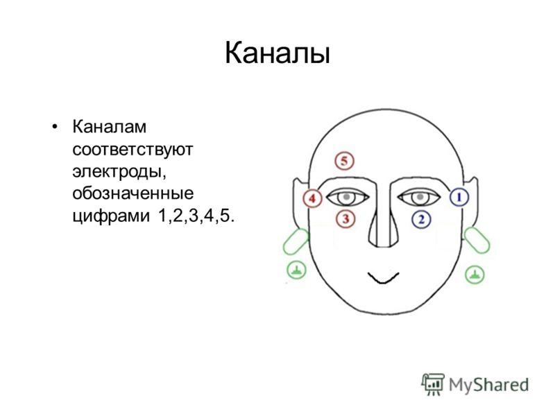 Каналы Каналам соответствуют электроды, обозначенные цифрами 1,2,3,4,5.