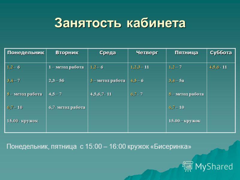 Занятость кабинета ПонедельникВторникСредаЧетвергПятницаСуббота 1,2 – 6 3,4 – 7 5 – метод работа 6,7 – 10 15.00 - кружок 1 – метод работа 2,3 – 5б 4,5 – 7 6,7- метод работа 1,2 – 6 3 – метод работа 4,5,6,7 - 11 1,2,3 – 11 4,5 – 6 6,7 - 7 1,2 – 7 3,4