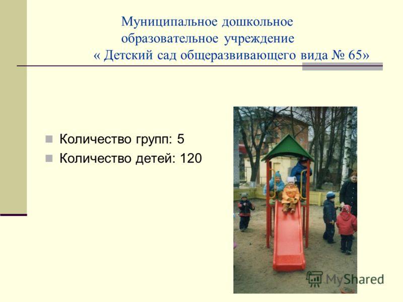 Муниципальное дошкольное образовательное учреждение « Детский сад общеразвивающего вида 65» Количество групп: 5 Количество детей: 120