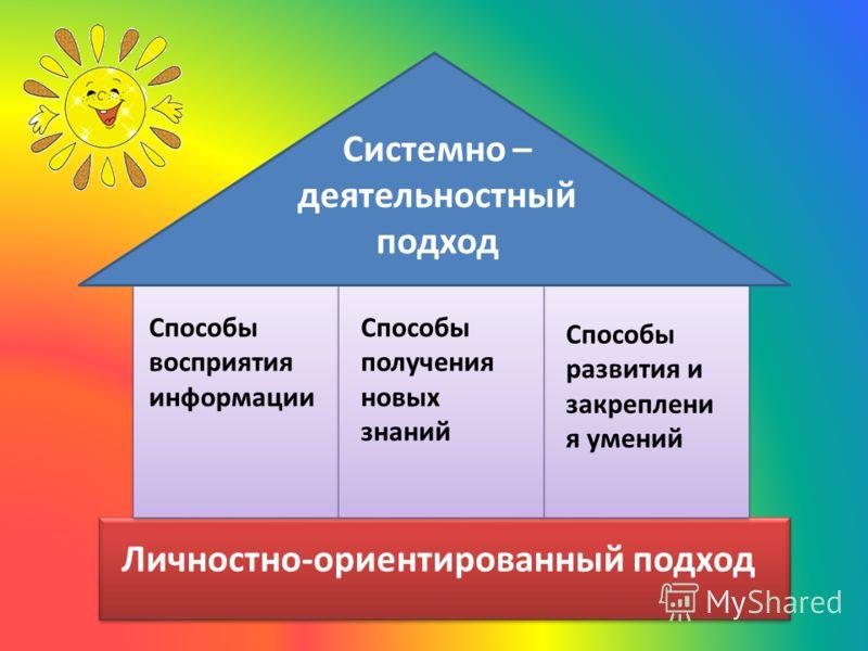 Личностно-ориентированный подход Способы восприятия информации Способы развития и закреплени я умений Способы получения новых знаний Системно – деятельностный подход