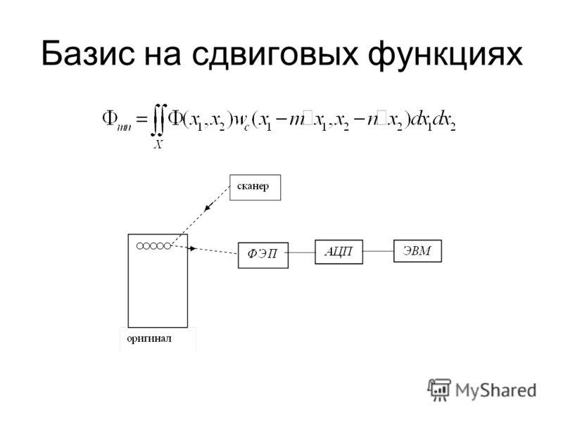 Базис на сдвиговых функциях