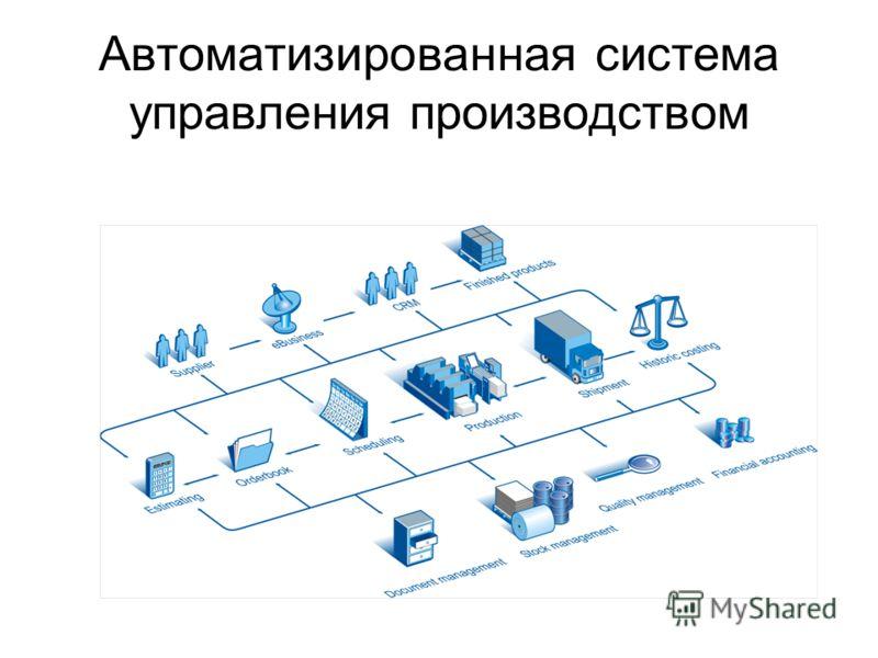 Автоматизированная система управления производством