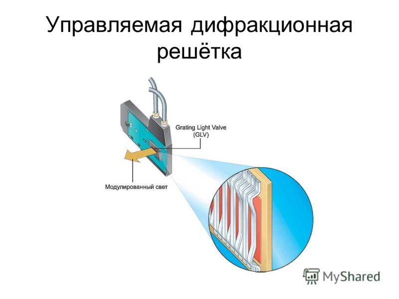 Управляемая дифракционная решётка