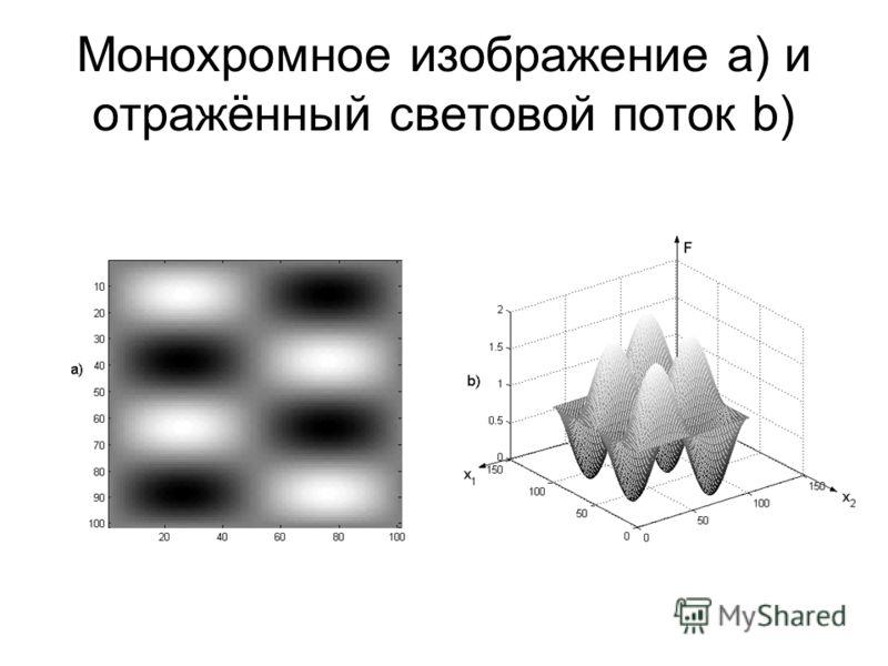 Монохромное изображение а) и отражённый световой поток b)