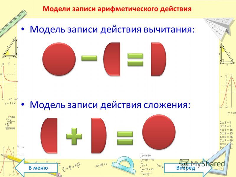 Третий этап. Формулировка арифметического действия Арифметическое действие должно быть сформулировано полно и правильно. Упражнять детей в записи и чтении записи арифметического действия (Читая запись, дети скорее обнаруживают свою ошибку.) При форму