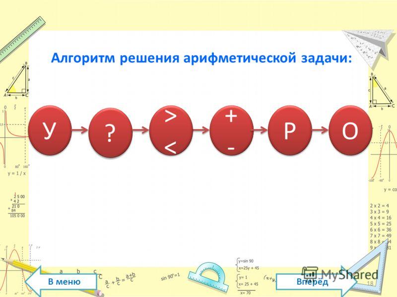 Модели записи арифметического действия Модель записи действия вычитания: Модель записи действия сложения: В менюВперёд 17