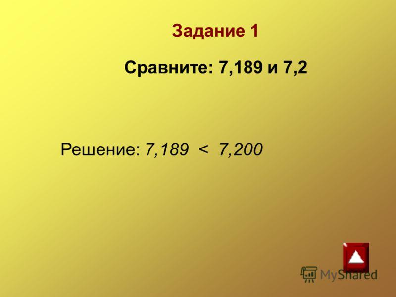 Решение: 7,189 < 7,200 Задание 1 Сравните: 7,189 и 7,2