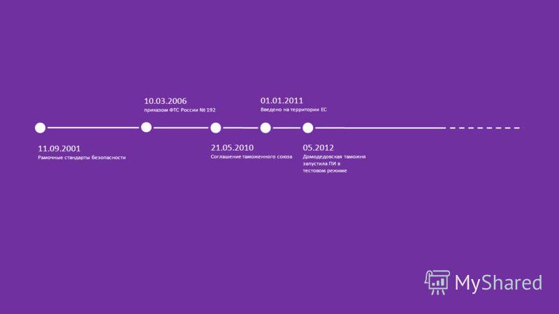 10.03.2006 приказом ФТС России 192 21.05.2010 Соглашение таможенного союза 11.09.2001 Рамочные стандарты безопасности 01.01.2011 Введено на территории ЕС 05.2012 Домодедовская таможня запустила ПИ в тестовом режиме