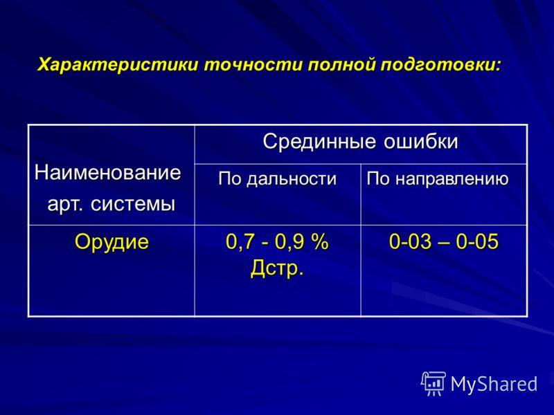 Характеристики точности полной подготовки: Наименование арт. системы Срединные ошибки По дальности По направлению Орудие 0,7 - 0,9 % Дстр. 0-03 – 0-05