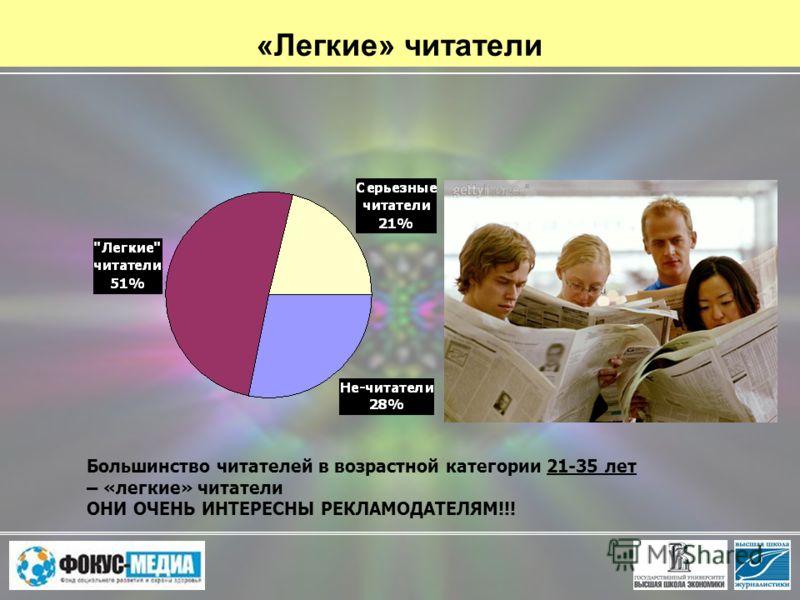 «Легкие» читатели Большинство читателей в возрастной категории 21-35 лет – «легкие» читатели ОНИ ОЧЕНЬ ИНТЕРЕСНЫ РЕКЛАМОДАТЕЛЯМ!!!