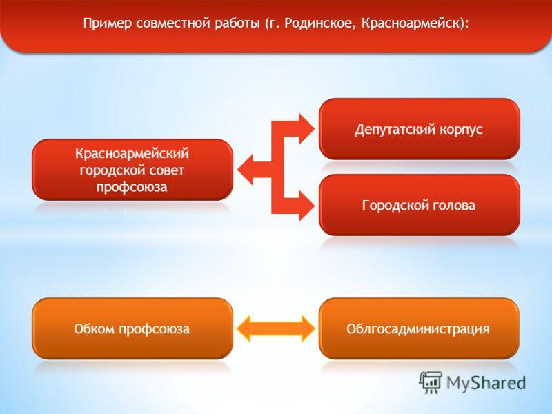 Пример совместной работы (г. Родинское, Красноармейск):