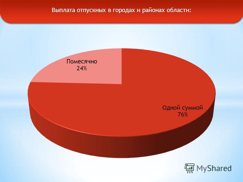 Выплата отпускных в городах и районах области: