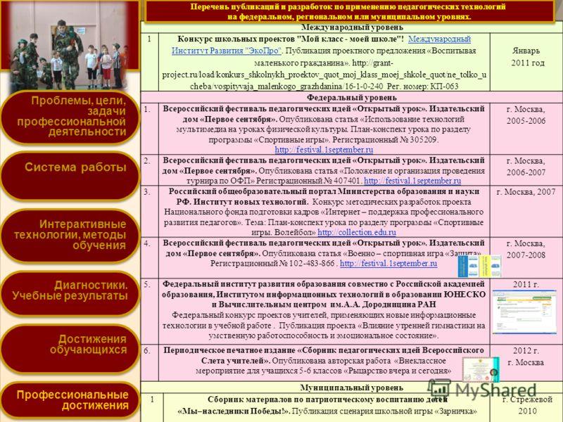 Международный уровень 1Конкурс школьных проектов