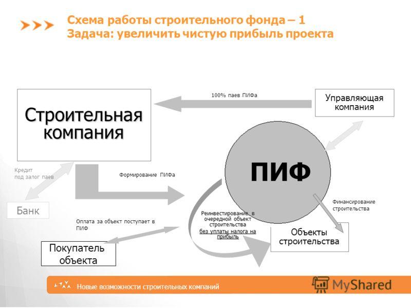 строительства Схема работы
