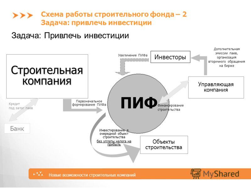 ПИФа Схема работы
