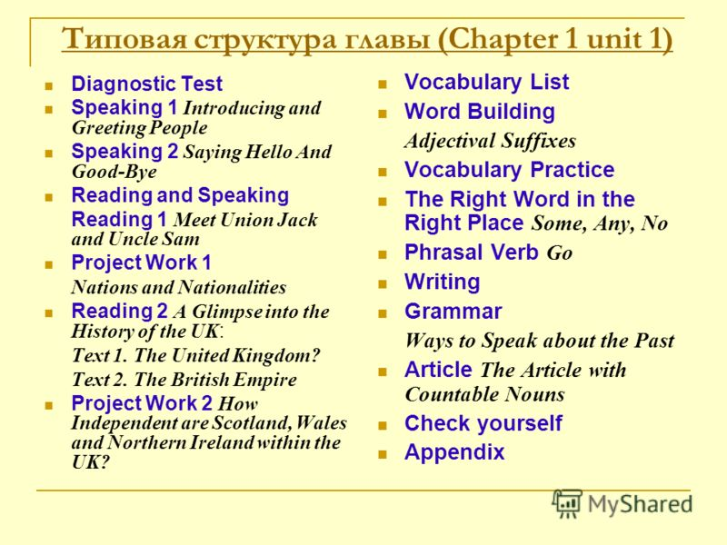Типовая структура главы (Chapter 1 unit 1) Diagnostic Test Speaking 1 Introducing and Greeting People Speaking 2 Saying Hello And Good-Bye Reading and Speaking Reading 1 Meet Union Jack and Uncle Sam Project Work 1 Nations and Nationalities Reading 2