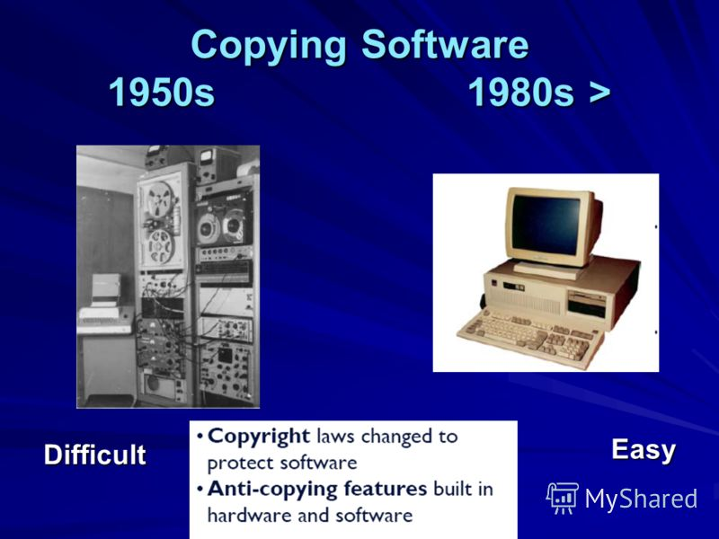 Copying Software 1950s1980s > Difficult Easy