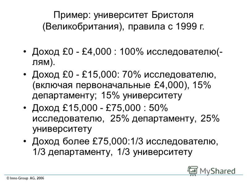 © Inno-Group AG, 2006 Доход £0 - £4,000 : 100% исследователю(- лям). Доход £0 - £15,000: 70% исследователю, (включая первоначальные £4,000), 15% департаменту; 15% университету Доход £15,000 - £75,000 : 50% исследователю, 25% департаменту, 25% универс
