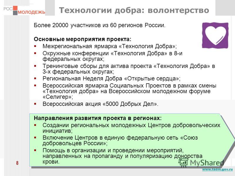 www.fadm.gov.ru 8 Технологии добра: волонтерство Более 20000 участников из 60 регионов России. Основные мероприятия проекта: Межрегиональная ярмарка «Технология Добра»; Окружные конференции «Технология Добра» в 8-и федеральных округах; Тренинговые сб