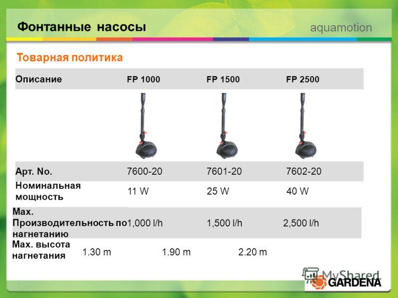 aquamotion Фонтанные насосы Товарная политика 1.30 m 1.90 m 2.20 m Max. высота нагнетания Max. Производительность по нагнетанию 11 W25 W40 W Номинальная мощность 7600-207601-207602-20Арт. No. Описание 1,000 l/h1,500 l/h 2,500 l/h FP 1000FP 1500FP 250