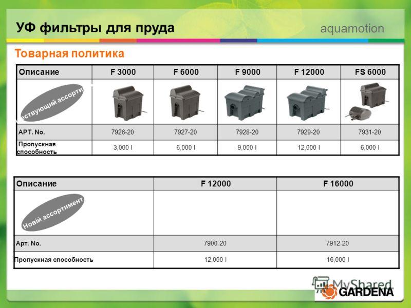 aquamotion УФ фильтры для пруда Товарная политика ОписаниеF 3000F 6000F 9000F 12000FS 6000 АРТ. No.7926-207927-207928-207929-207931-20 Пропускная способность 3,000 l6,000 l9,000 l12,000 l6,000 l ОписаниеF 12000F 16000 Арт. No.7900-207912-20 Пропускна