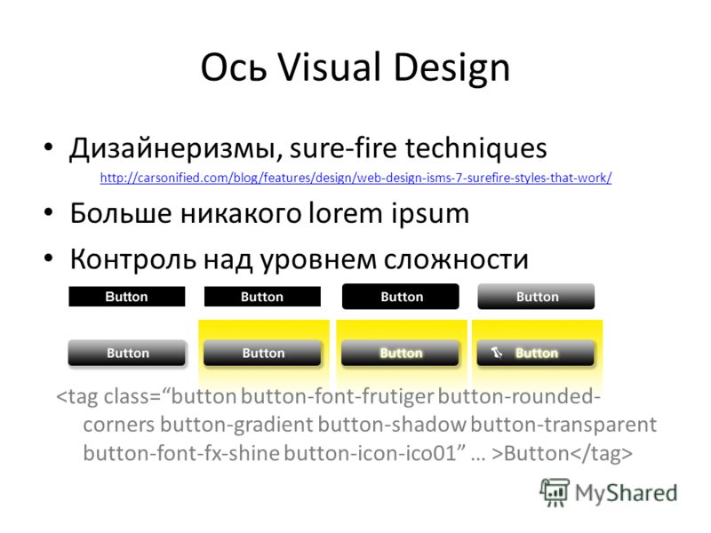 Ось Visual Design Дизайнеризмы, sure-fire techniques http://carsonified.com/blog/features/design/web-design-isms-7-surefire-styles-that-work/ Больше никакого lorem ipsum Контроль над уровнем сложности Button
