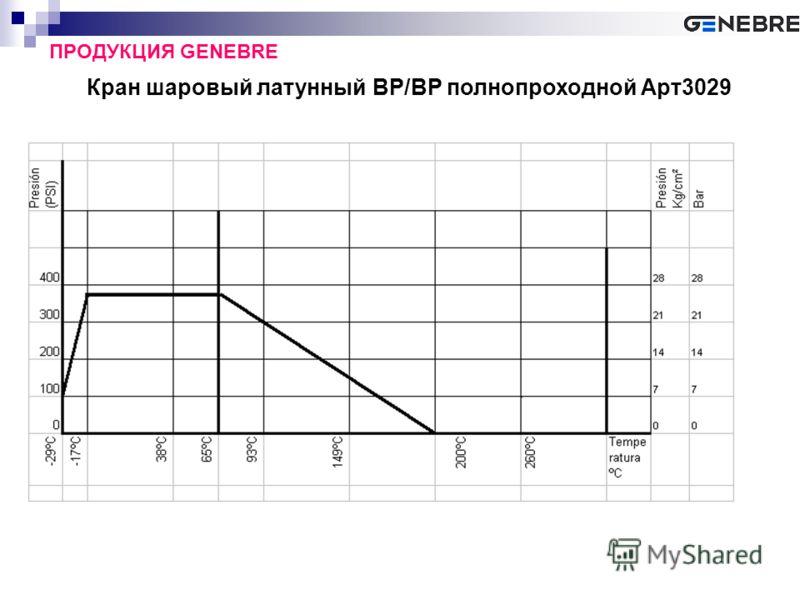 ПРОДУКЦИЯ GENEBRE Кран шаровый латунный ВР/ВР полнопроходной Арт3029