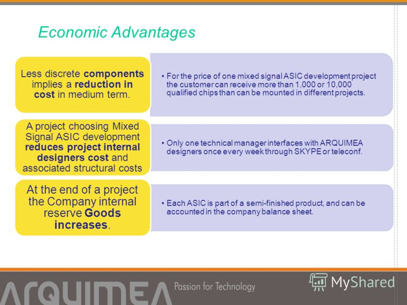 Economic Advantages For the price of one mixed signal ASIC development project the customer can receive more than 1,000 or 10,000 qualified chips than can be mounted in different projects. Less discrete components implies a reduction in cost in mediu